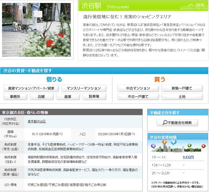 エリア・駅index