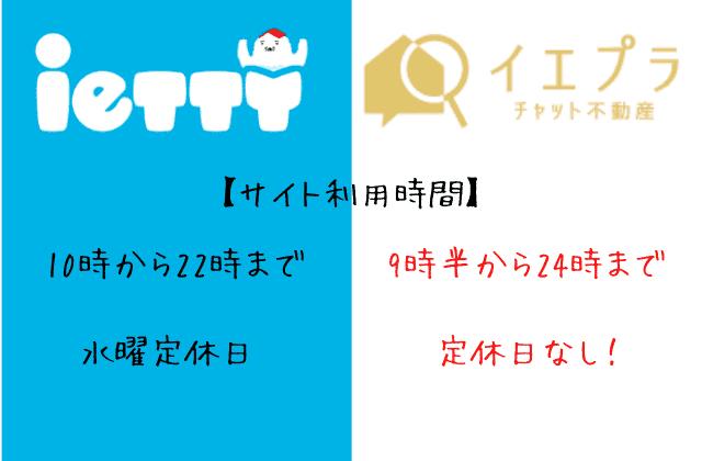 サイト利用時間の比較