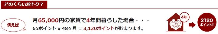 家賃65000円4年間入居した場合