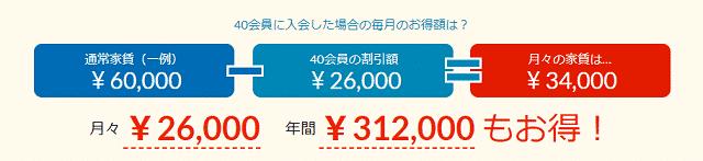 保証金400万円の割引例