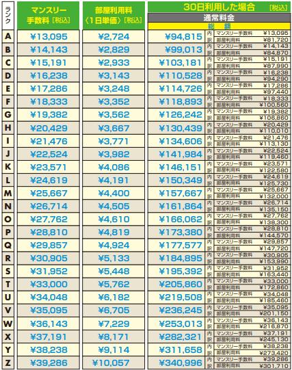 レオパレス短期プラン料金表