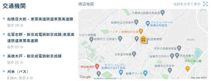 ビレッジハウス古和釜地図写真