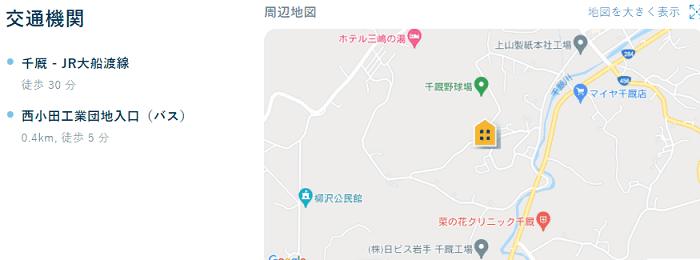 ビレッジハウス梅田交通機関