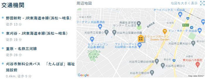 ビレッジハウス野田交通機関