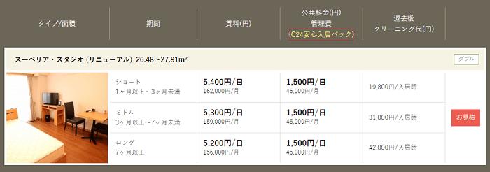 東京マンスリー21契約プラン表
